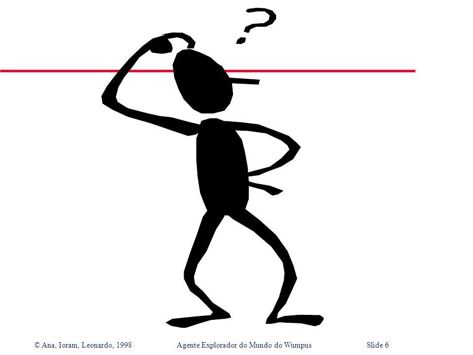 © Ana, Ioram, Leonardo, 1998Agente Explorador do Mundo do WumpusSlide 5 Conclusões u Prolog realmente é fácil u recursividade (loops) u cut u redundân