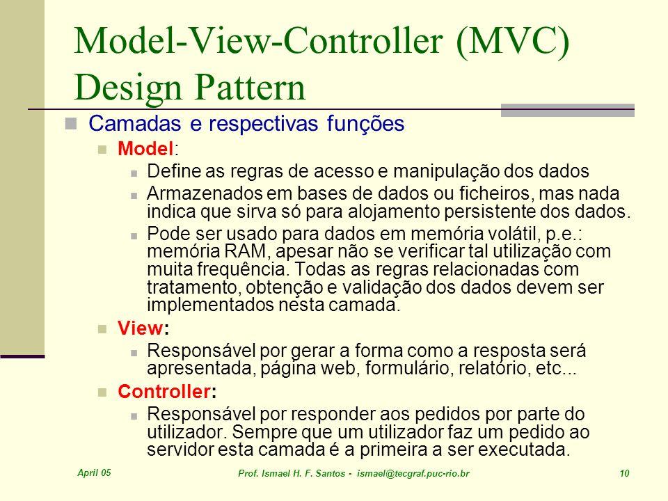 April 05 Prof. Ismael H. F. Santos - ismael@tecgraf.puc-rio.br 10 Model-View-Controller (MVC) Design Pattern Camadas e respectivas funções Model: Defi
