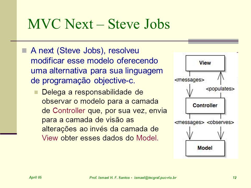 April 05 Prof. Ismael H. F. Santos - ismael@tecgraf.puc-rio.br 12 MVC Next – Steve Jobs A next (Steve Jobs), resolveu modificar esse modelo oferecendo
