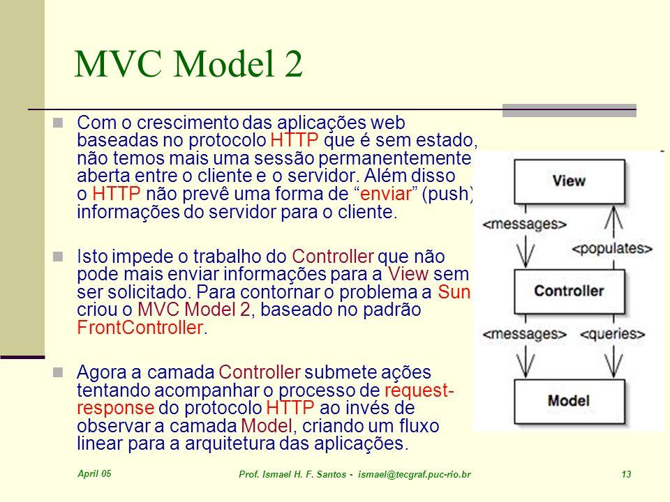 April 05 Prof. Ismael H. F. Santos - ismael@tecgraf.puc-rio.br 13 MVC Model 2 Com o crescimento das aplicações web baseadas no protocolo HTTP que é se