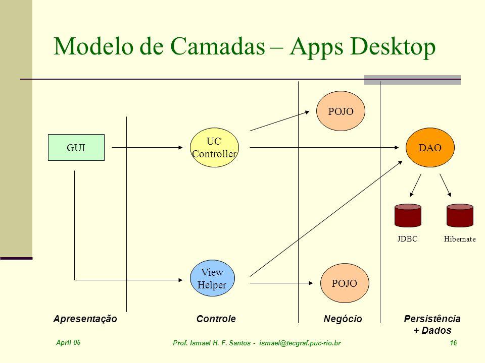 April 05 Prof. Ismael H. F. Santos - ismael@tecgraf.puc-rio.br 16 Modelo de Camadas – Apps Desktop Apresentação GUI UC Controller ControleNegócio Pers