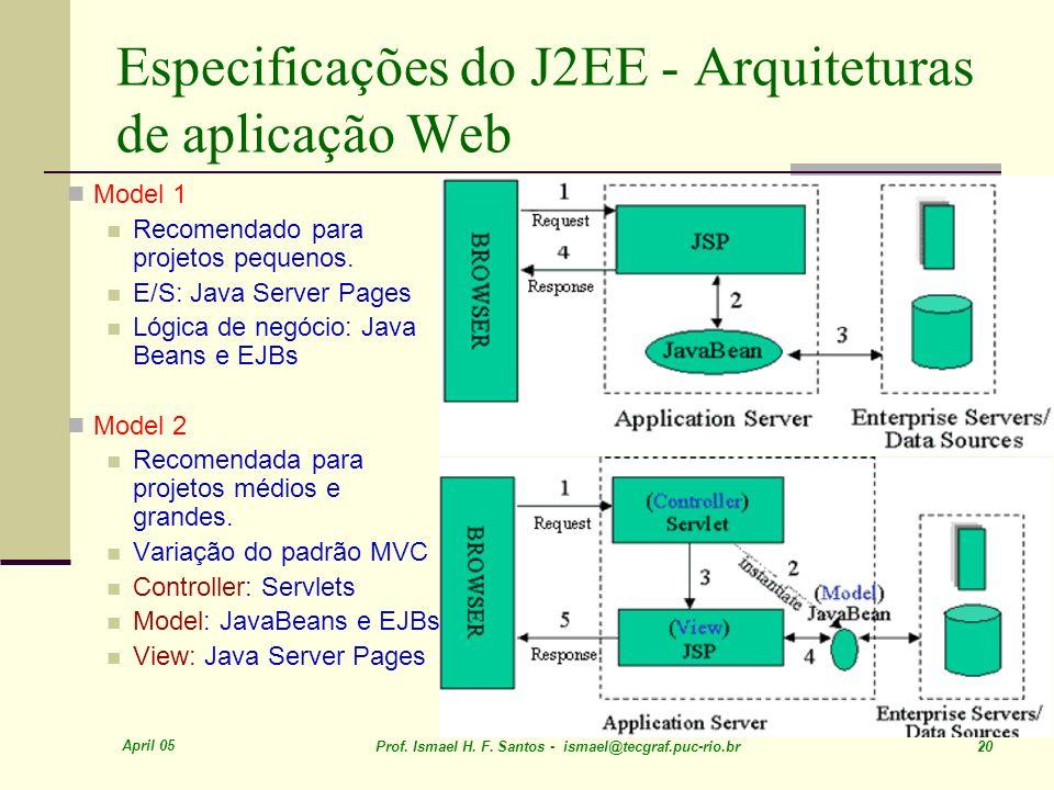 April 05 Prof. Ismael H. F. Santos - ismael@tecgraf.puc-rio.br 20 Especificações do J2EE - Arquiteturas de aplicação Web Model 1 Recomendado para proj