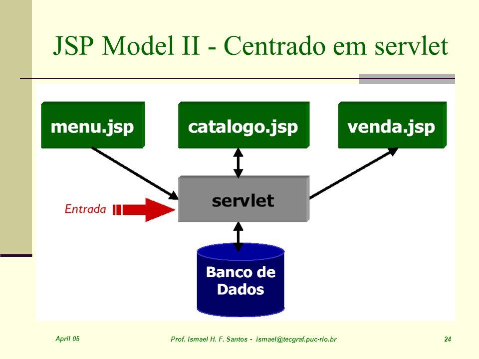 April 05 Prof. Ismael H. F. Santos - ismael@tecgraf.puc-rio.br 24 JSP Model II - Centrado em servlet