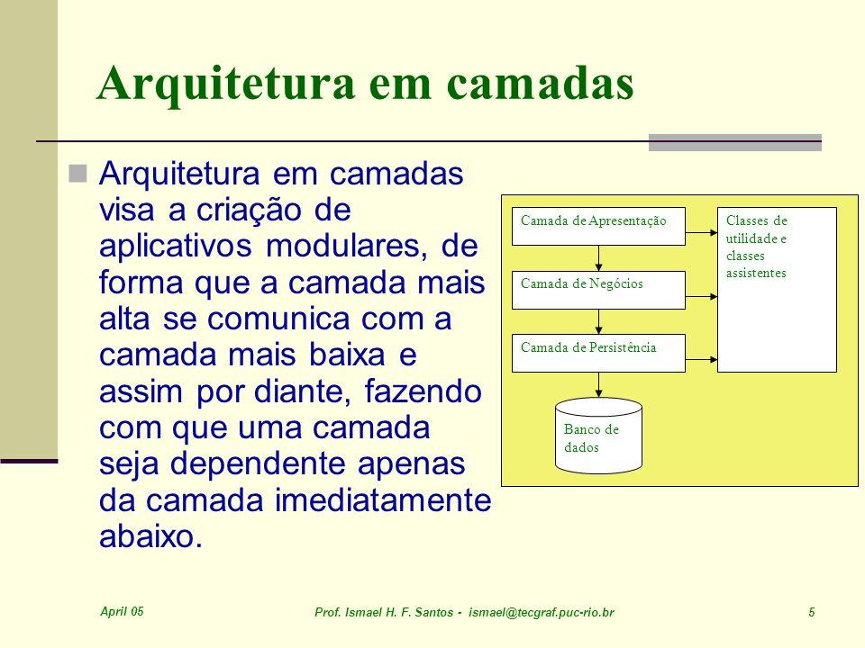 April 05 Prof. Ismael H. F. Santos - ismael@tecgraf.puc-rio.br 5 Arquitetura em camadas Arquitetura em camadas visa a criação de aplicativos modulares
