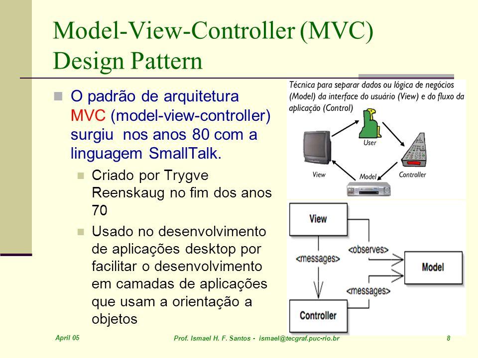 April 05 Prof. Ismael H. F. Santos - ismael@tecgraf.puc-rio.br 8 Model-View-Controller (MVC) Design Pattern O padrão de arquitetura MVC (model-view-co