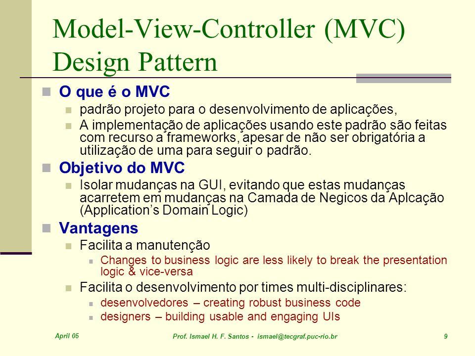 April 05 Prof. Ismael H. F. Santos - ismael@tecgraf.puc-rio.br 9 Model-View-Controller (MVC) Design Pattern O que é o MVC padrão projeto para o desenv