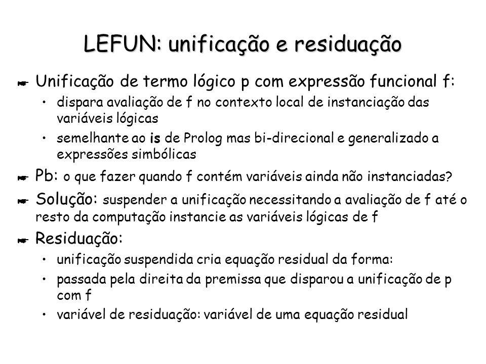 LEFUN: unificação e residuação * Unificação de termo lógico p com expressão funcional f: dispara avaliação de f no contexto local de instanciação das