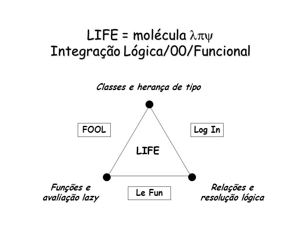 LOGIN = molecula Integração Lógica/OO * Login = Prolog: com termos de 1a ordem substituídos por termos t aridade: fixa -> sem t acesso a argumentos: posicional -> por rótulo t estrutura de dado: árvore -> grafo t posição das variáveis: apenas na folhas -> qualquer nó t constantes: mutualmente exclusivas -> parcialmente ordenadas + definição de hierarquia de classes com herança múltipla: t de argumentos/atributos t e das restrições de tipos sobre seus valores vantagens: t representação de e raciocínio com conhecimento parcial t representação de conhecimento terminológico e ontológico