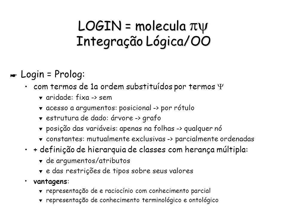LOGIN = molecula Integração Lógica/OO * Login = Prolog: com termos de 1a ordem substituídos por termos t aridade: fixa -> sem t acesso a argumentos: p