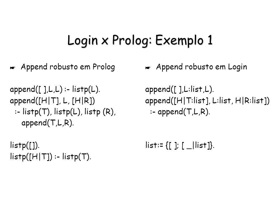 Login x Prolog: Exemplo 1 * Append robusto em Prolog append([ ],L,L) :- listp(L). append([H T], L, [H R]) :- listp(T), listp(L), listp (R), append(T,L