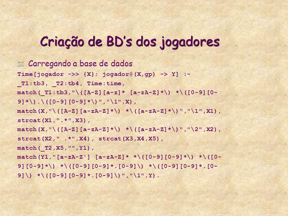 Criação de BDs dos jogadores Carregando a base de dados Time[jogador ->> {X}; jogador@(X,gp) -> Y] :- _T1:tb3, _T2:tb4, Time:time, match(_T1:tb3, \([A-Z][a-z]* [a-zA-Z]*\) *\([0-9][0- 9]*\).\([0-9][0-9]*\) , \1 ,X), match(X, \([A-Z][a-zA-Z]*\) *\([a-zA-Z]*\) , \1,X1), strcat(X1, .* ,X3), match(X, \([A-Z][a-zA-Z]*\) *\([a-zA-Z]*\) , \2 ,X2), strcat(X2, .* ,X4), strcat(X3,X4,X5), match(_T2,X5, ,Y1), match(Y1, [a-zA-Z ] [a-zA-Z]* *\([0-9][0-9]*\) *\([0- 9][0-9]*\) *\([0-9][0-9]*.[0-9]\) *\([0-9][0-9]*.[0- 9]\) *\([0-9][0-9]*.[0-9]\) , \1 ,Y).