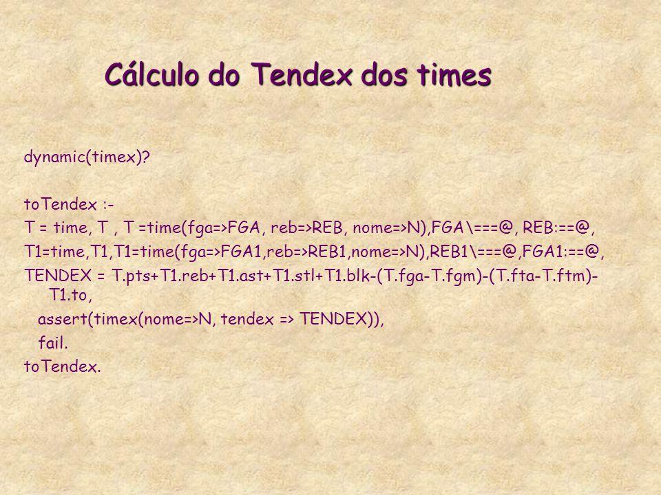 dynamic(timex).
