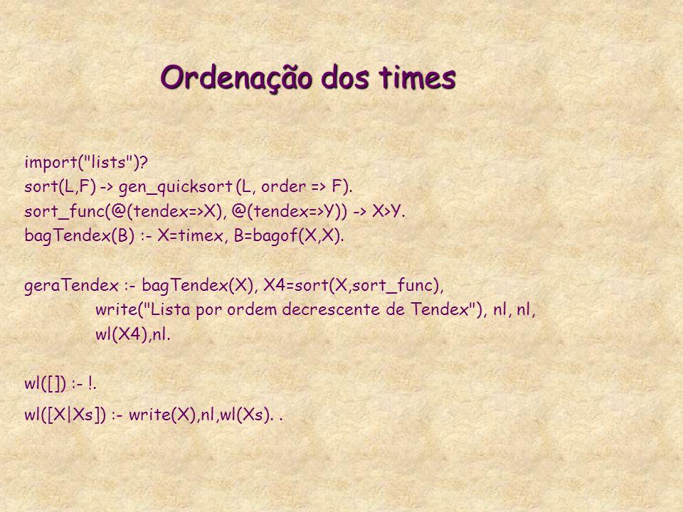 import( lists ). sort(L,F) -> gen_quicksort (L, order => F).
