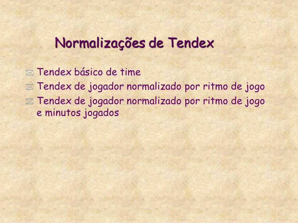 Normalizações de Tendex * Tendex básico de time * Tendex de jogador normalizado por ritmo de jogo * Tendex de jogador normalizado por ritmo de jogo e minutos jogados