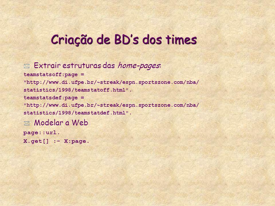 Criação de BDs dos times * Extrair estruturas das home-pages: teamstatsoff:page = http://www.di.ufpe.br/~streak/espn.sportszone.com/nba/ statistics/1998/teamstatoff.html .