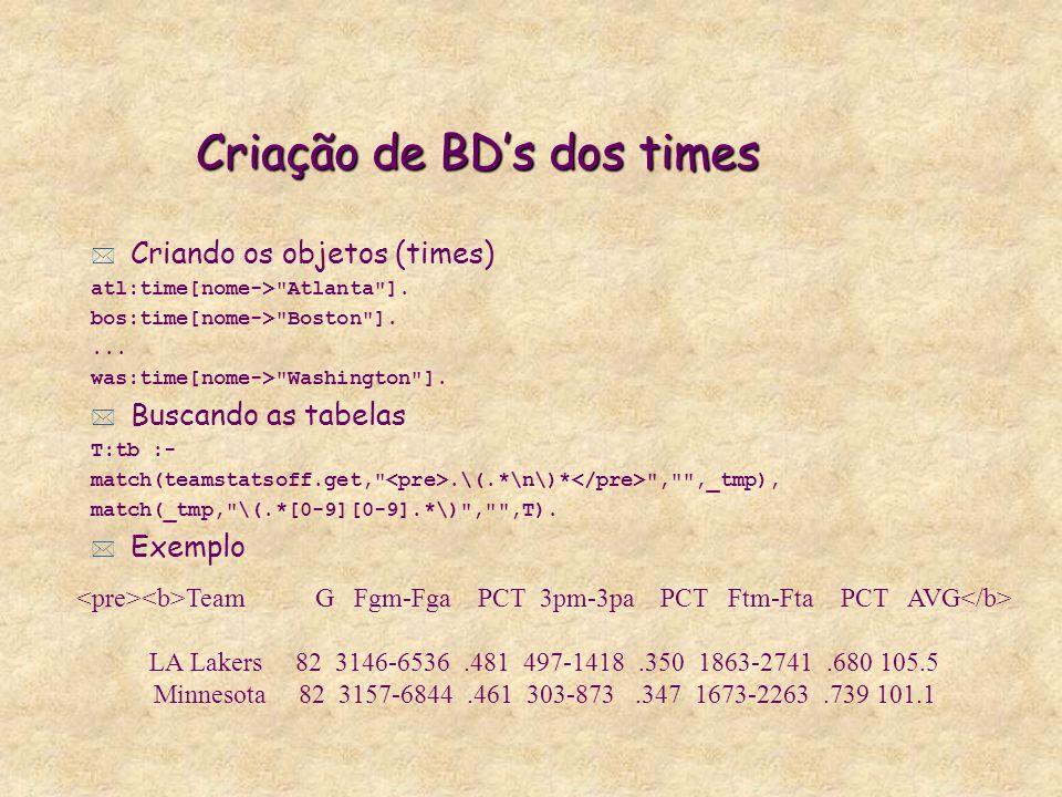 Criação de BDs dos times * Criando os objetos (times) atl:time[nome-> Atlanta ].
