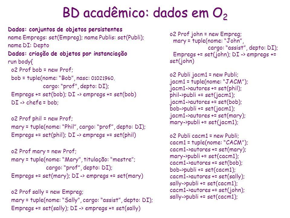 BD acadêmico: dados em O 2 Dados: conjuntos de objetos persistentes name Empregs: set(Empreg); name Publis: set(Publi); name DI: Depto Dados: criação