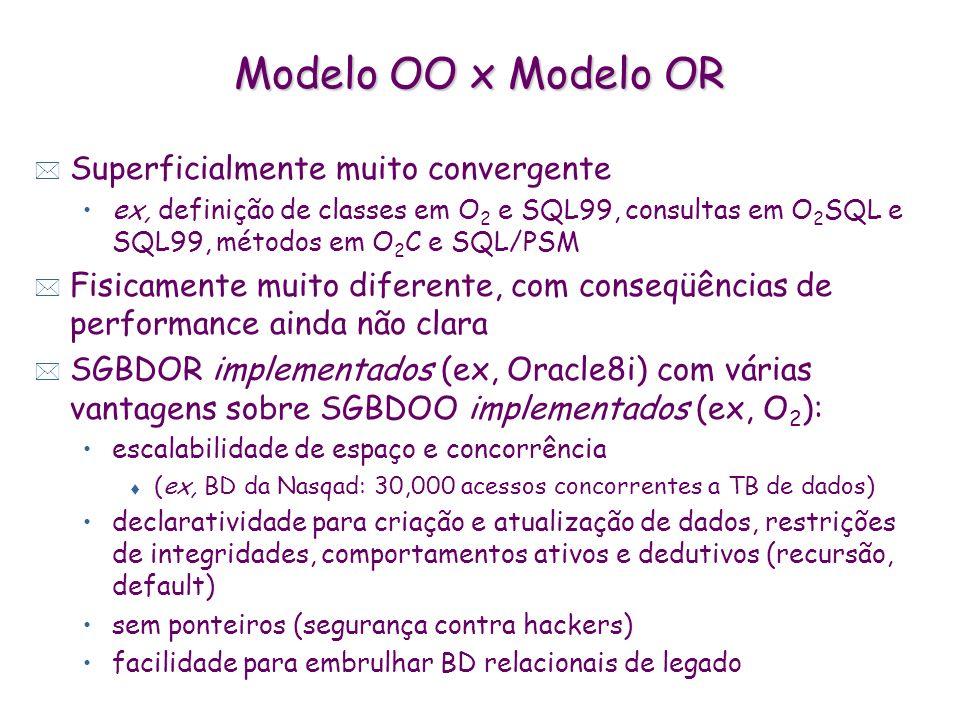 Modelo OO x Modelo OR * Superficialmente muito convergente ex, definição de classes em O 2 e SQL99, consultas em O 2 SQL e SQL99, métodos em O 2 C e S