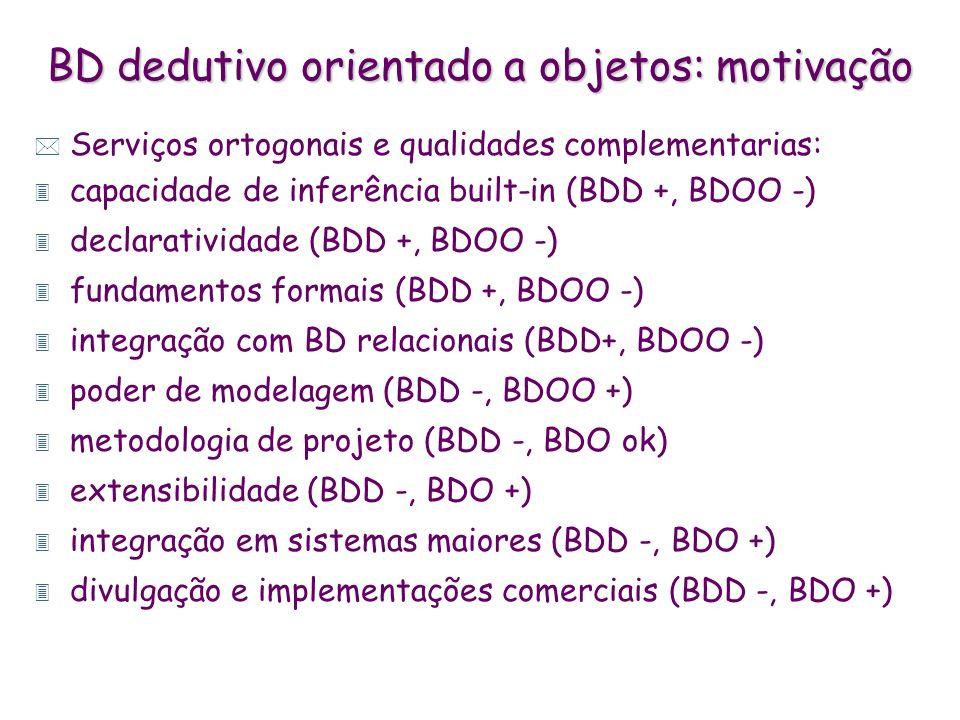 BD dedutivo orientado a objetos: motivação * Serviços ortogonais e qualidades complementarias: 3 capacidade de inferência built-in (BDD +, BDOO -) 3 d
