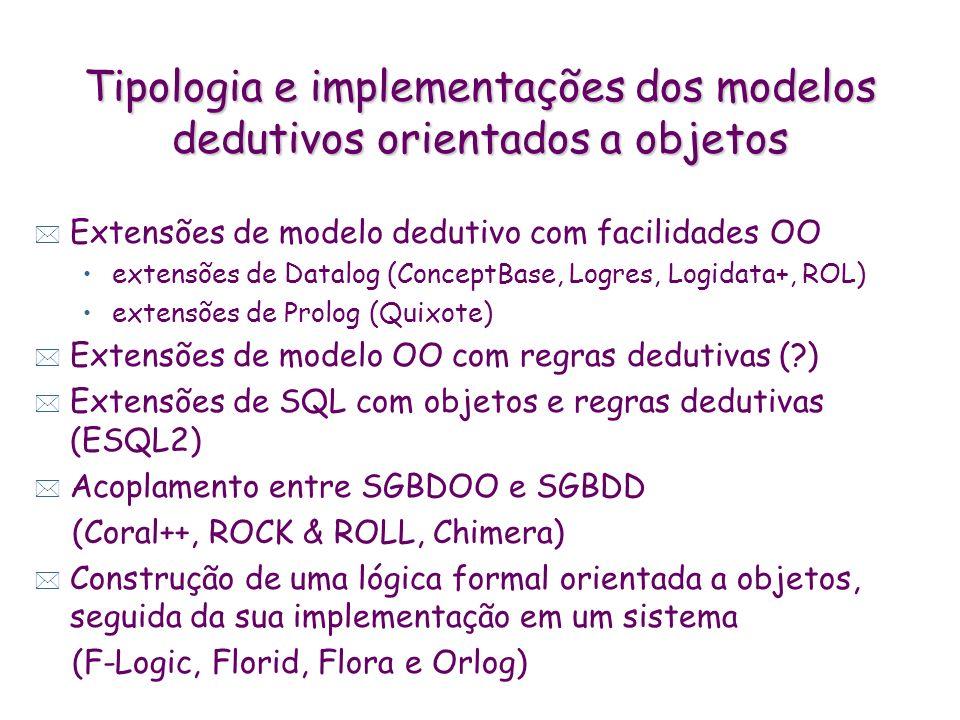 Tipologia e implementações dos modelos dedutivos orientados a objetos * Extensões de modelo dedutivo com facilidades OO extensões de Datalog (ConceptB