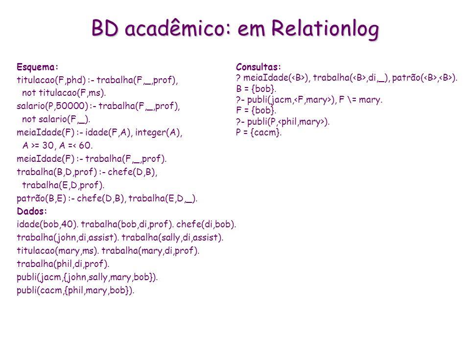 BD acadêmico: em Relationlog Esquema: titulacao(F,phd) :- trabalha(F,_,prof), not titulacao(F,ms). salario(P,50000) :- trabalha(F,_,prof), not salario