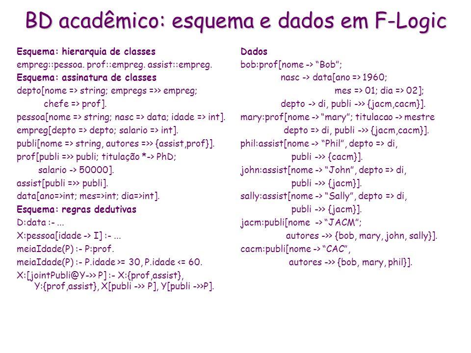 BD acadêmico: esquema e dados em F-Logic Esquema: hierarquia de classes empreg::pessoa. prof::empreg. assist::empreg. Esquema: assinatura de classes d