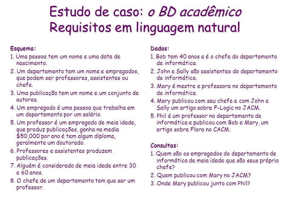 Estudo de caso: o BD acadêmico Requisitos em linguagem natural Esquema: 1. Uma pessoa tem um nome e uma data de nascimento. 2. Um departamento tem um