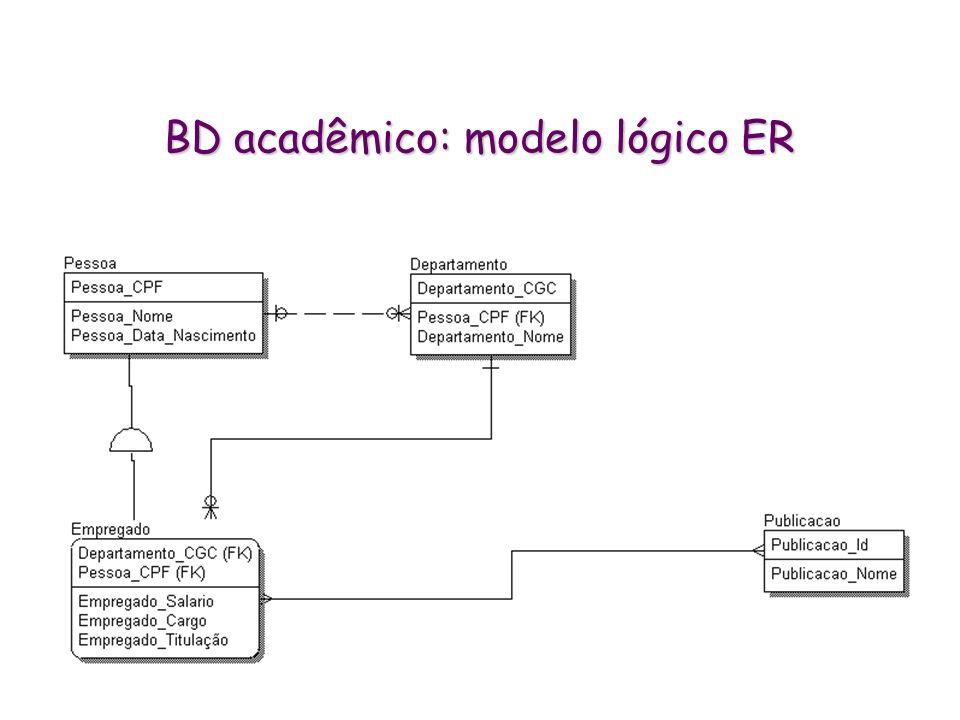 BD acadêmico: modelo lógico ER