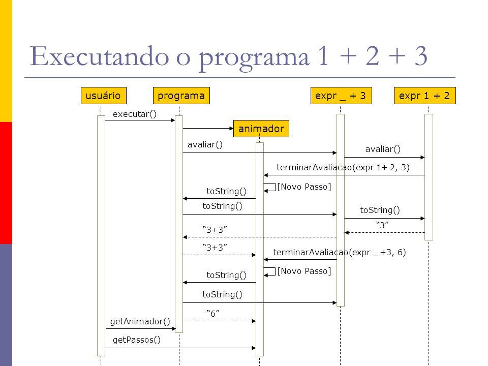 Executando o programa 1 + 2 + 3 programa animador expr _ + 3expr 1 + 2 avaliar() terminarAvaliacao(expr 1+ 2, 3) toString() [Novo Passo] toString() 3+3 terminarAvaliacao(expr _ +3, 6) [Novo Passo] toString() 6 usuário executar() getAnimador() getPassos() 3 3+3