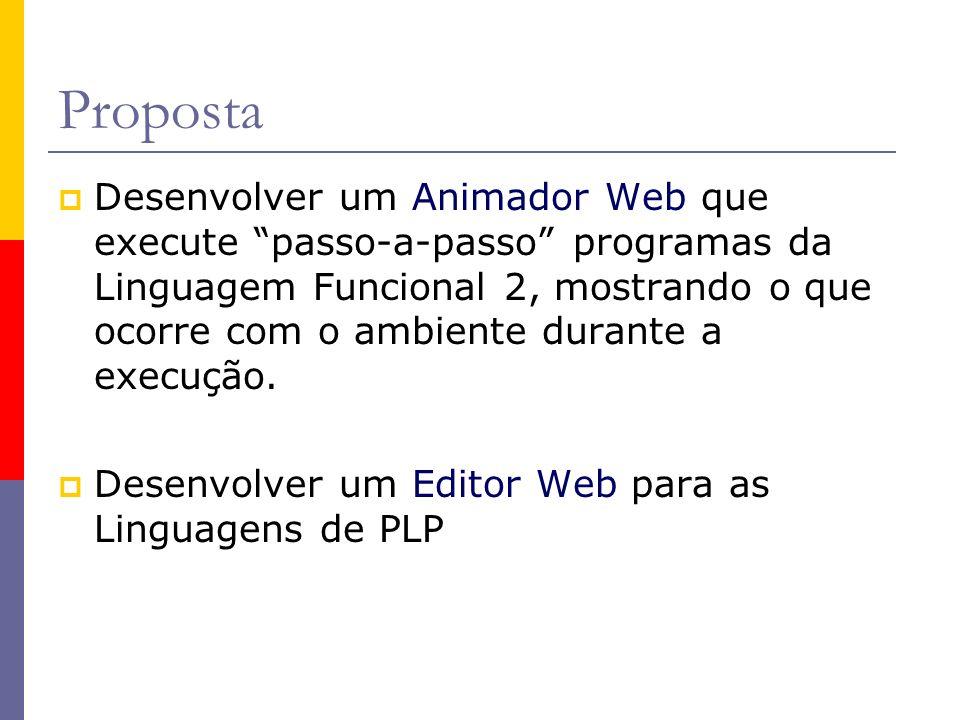 Proposta Desenvolver um Animador Web que execute passo-a-passo programas da Linguagem Funcional 2, mostrando o que ocorre com o ambiente durante a execução.