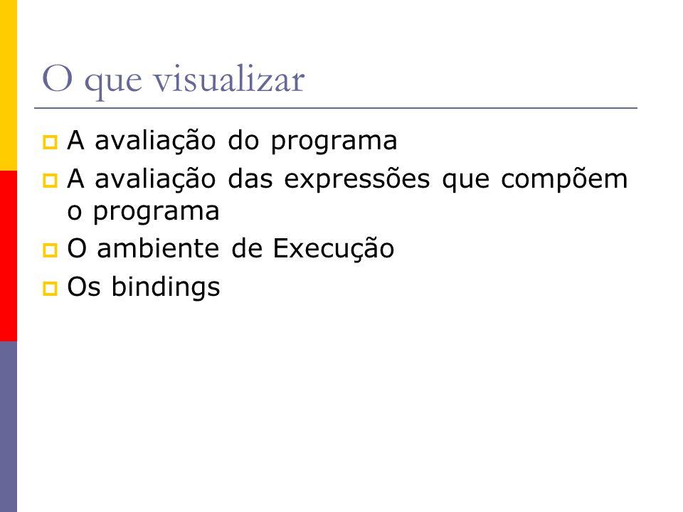 O que visualizar A avaliação do programa A avaliação das expressões que compõem o programa O ambiente de Execução Os bindings