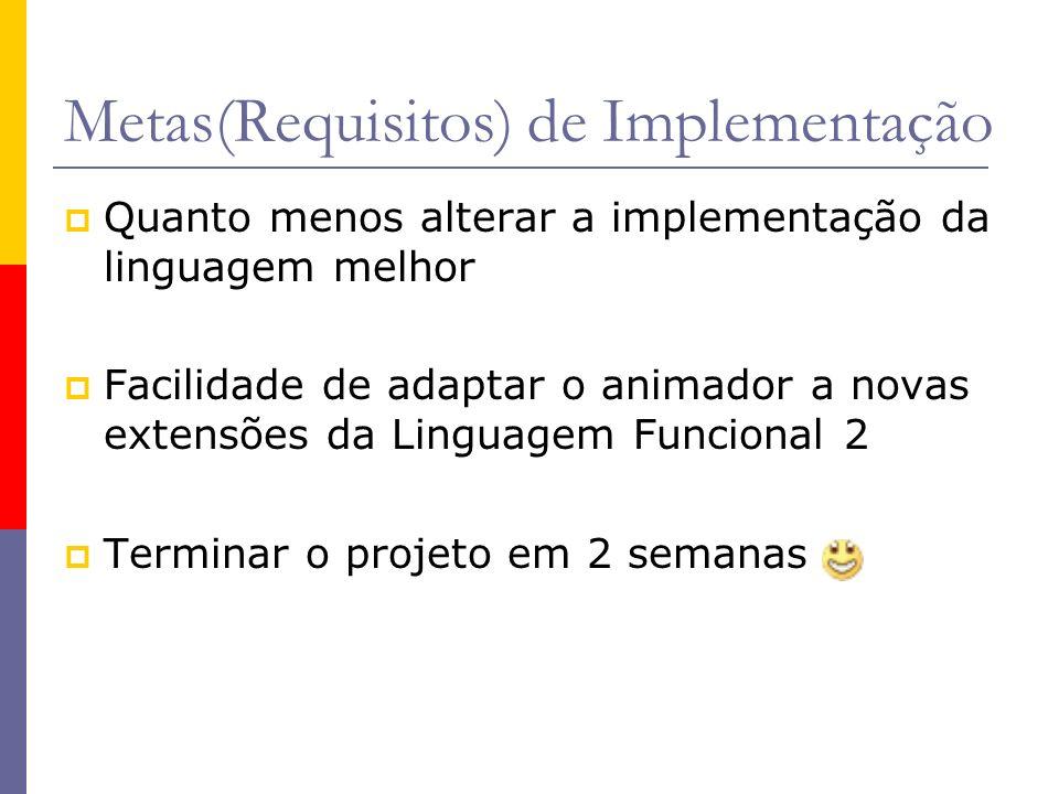 Metas(Requisitos) de Implementação Quanto menos alterar a implementação da linguagem melhor Facilidade de adaptar o animador a novas extensões da Linguagem Funcional 2 Terminar o projeto em 2 semanas