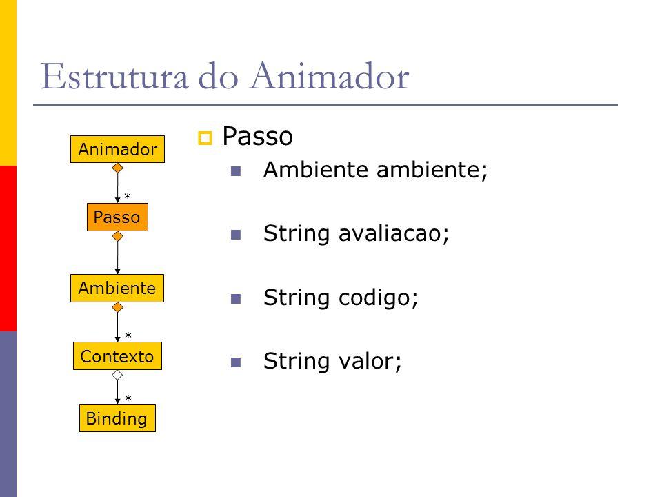 Adaptando o ContextoExecucao public class ContextoExecucao extends Contexto implements AmbienteExecucao { private Animador animador; public Animador getAnimador() { return animador; } public ContextoExecucao() { this.animador = animador; } @Override public void incrementa() { super.incrementa(); animador.incrementarContexto(); } @Override public void map(Id idArg, Valor valorId) throws VariavelJaDeclaradaException { super.map(idArg, valorId); animador.inserirBinding(idArg,valorId); } @Override public void restaura() { super.restaura(); animador.restaurarContexto(); }