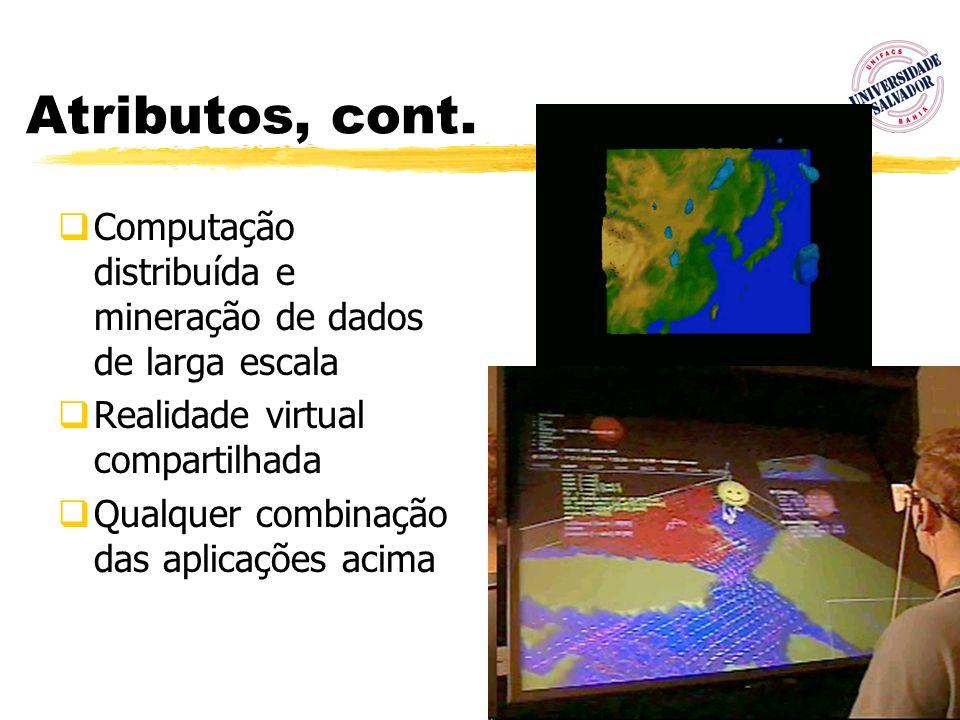 11 Atributos, cont. Computação distribuída e mineração de dados de larga escala Realidade virtual compartilhada Qualquer combinação das aplicações aci