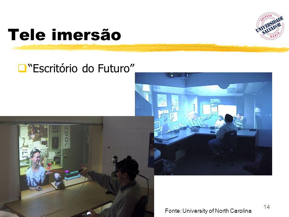 14 Tele imersão Escritório do Futuro Fonte: University of North Carolina