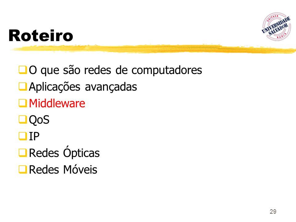 29 Roteiro O que são redes de computadores Aplicações avançadas Middleware QoS IP Redes Ópticas Redes Móveis