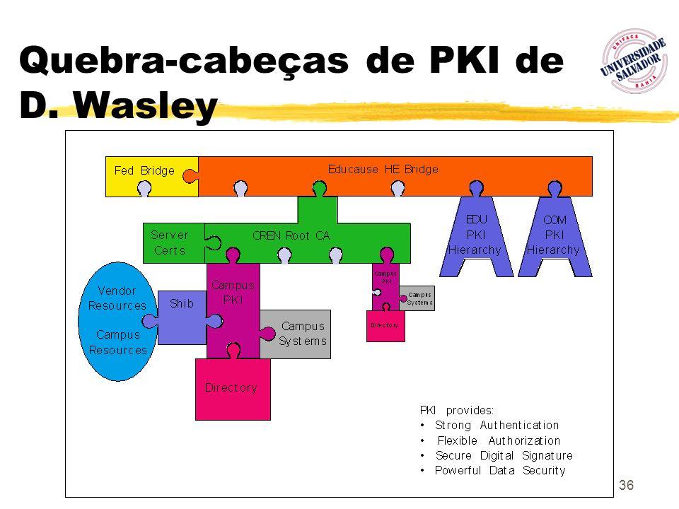 36 Quebra-cabeças de PKI de D. Wasley