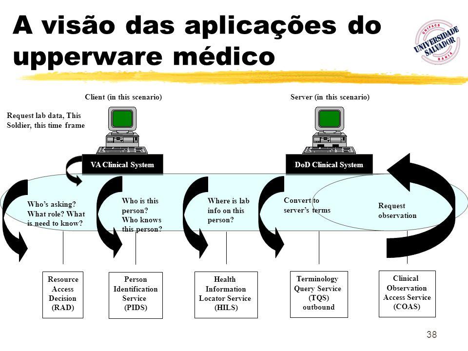 38 A visão das aplicações do upperware médico Server (in this scenario) DoD Clinical System Client (in this scenario) VA Clinical System Request lab d