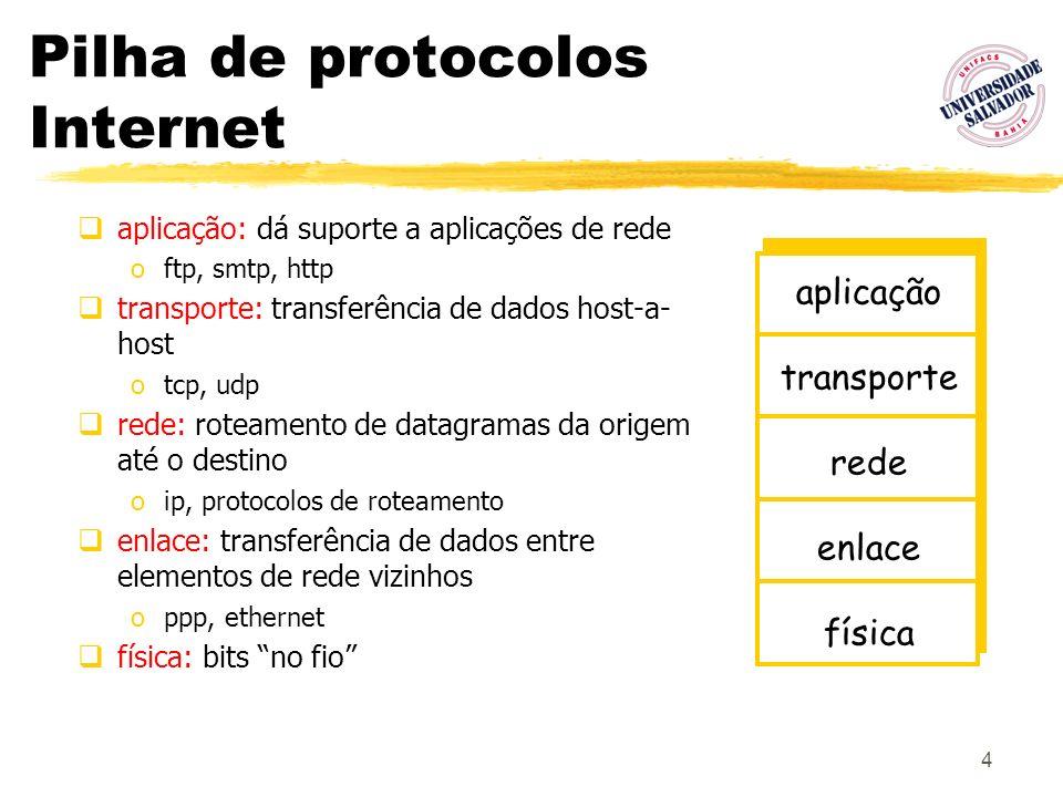 4 Pilha de protocolos Internet aplicação: dá suporte a aplicações de rede oftp, smtp, http transporte: transferência de dados host-a- host otcp, udp r