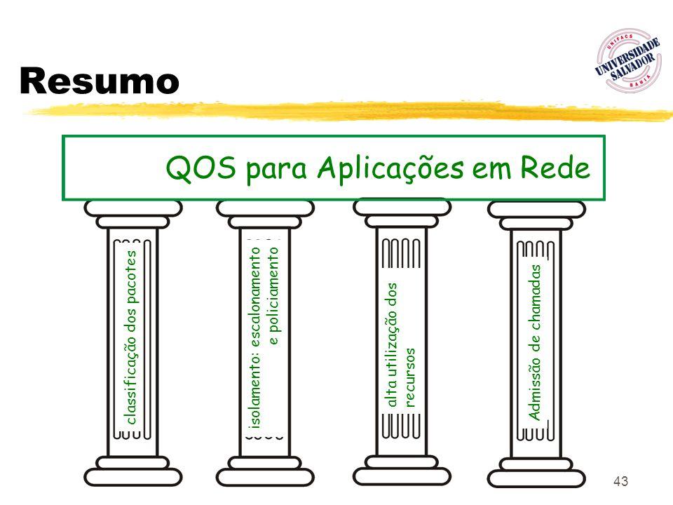 43 Resumo QOS para Aplicações em Rede classificação dos pacotes isolamento: escalonamento e policiamento alta utilização dos recursos Admissão de cham