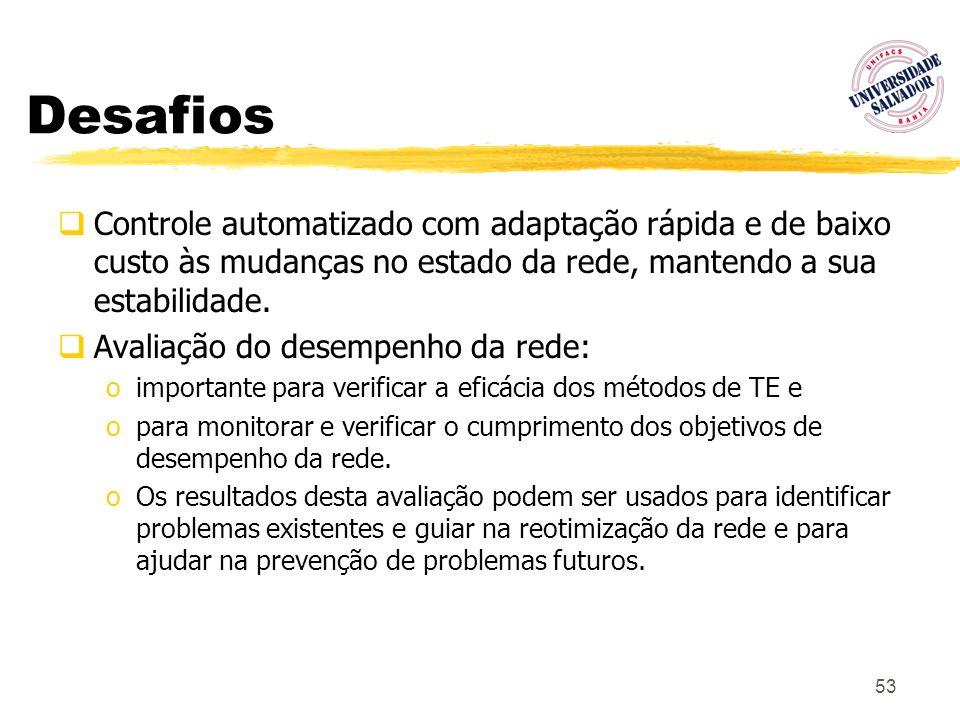53 Desafios Controle automatizado com adaptação rápida e de baixo custo às mudanças no estado da rede, mantendo a sua estabilidade. Avaliação do desem