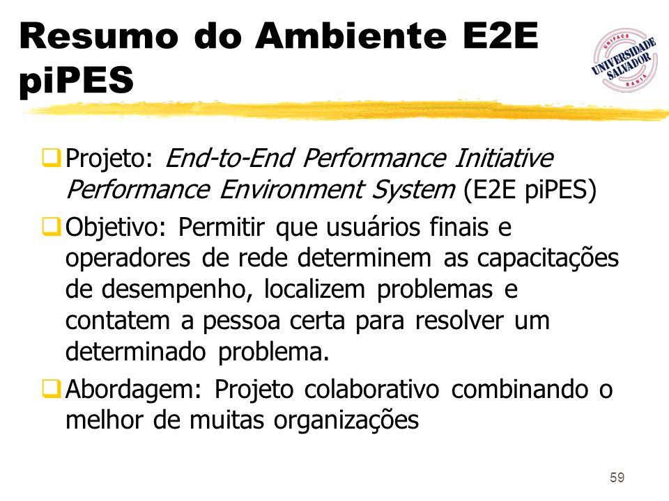 59 Resumo do Ambiente E2E piPES Projeto: End-to-End Performance Initiative Performance Environment System (E2E piPES) Objetivo: Permitir que usuários