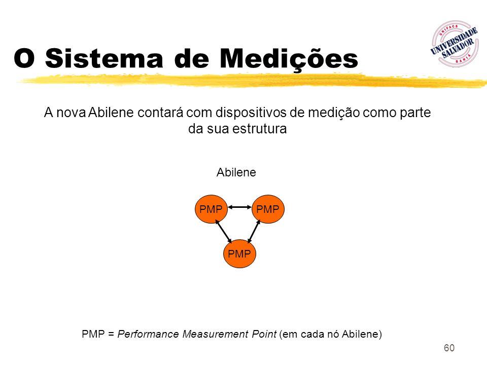 60 O Sistema de Medições PMP PMP = Performance Measurement Point (em cada nó Abilene) A nova Abilene contará com dispositivos de medição como parte da