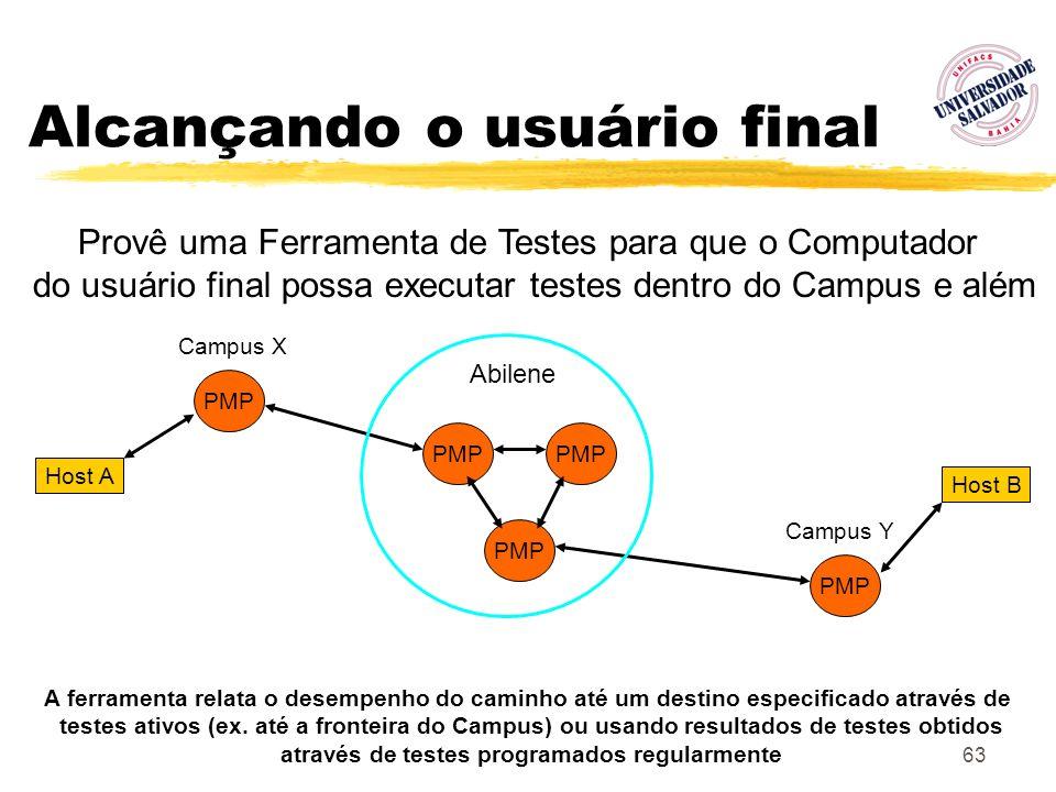 63 Alcançando o usuário final PMP Provê uma Ferramenta de Testes para que o Computador do usuário final possa executar testes dentro do Campus e além