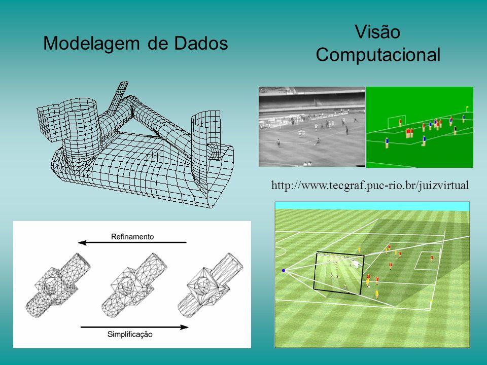 Modelagem de Dados Visão Computacional http://www.tecgraf.puc-rio.br/juizvirtual