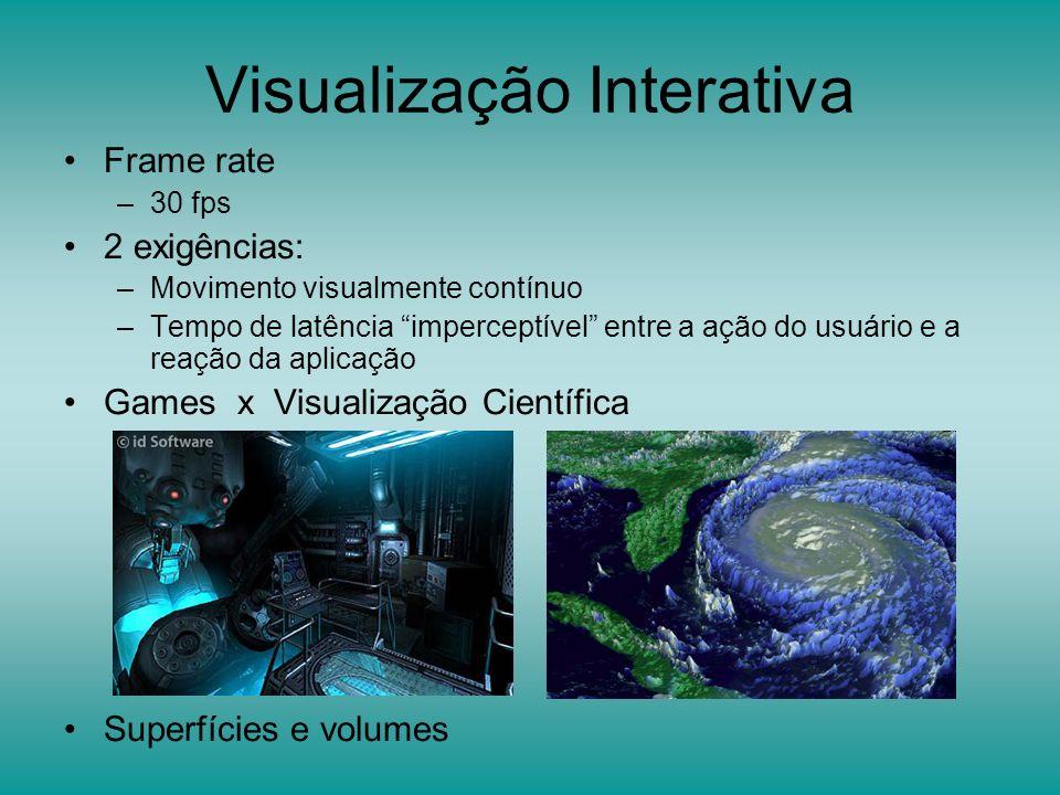 Visualização Interativa Frame rate –30 fps 2 exigências: –Movimento visualmente contínuo –Tempo de latência imperceptível entre a ação do usuário e a reação da aplicação Games x Visualização Científica Superfícies e volumes