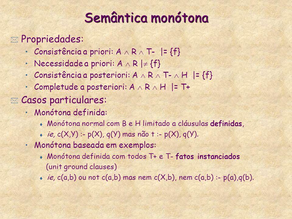 Semântica monótona * Propriedades: Consistência a priori: A R T- |= {f} Necessidade a priori: A R | {f} Consistência a posteriori: A R T- H |= {f} Completude a posteriori: A R H |= T+ * Casos particulares: Monótona definida: t Monótona normal com B e H limitado a cláusulas definidas, t ie, c(X,Y) :- p(X), q(Y) mas não t :- p(X), q(Y).