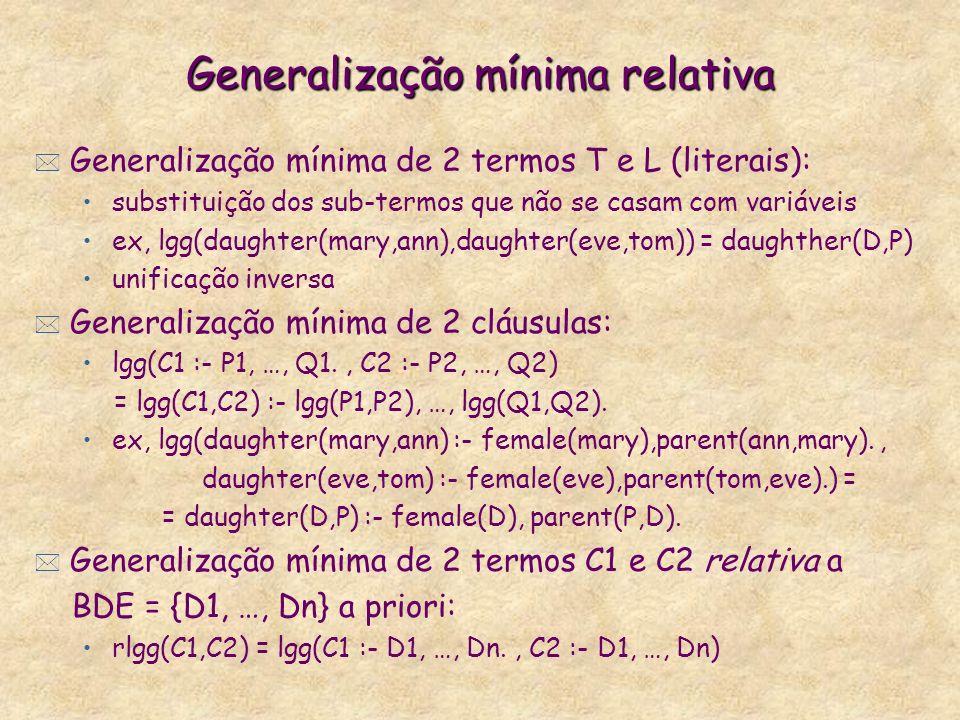 Generalização mínima relativa * Generalização mínima de 2 termos T e L (literais): substituição dos sub-termos que não se casam com variáveis ex, lgg(daughter(mary,ann),daughter(eve,tom)) = daughther(D,P) unificação inversa * Generalização mínima de 2 cláusulas: lgg(C1 :- P1, …, Q1., C2 :- P2, …, Q2) = lgg(C1,C2) :- lgg(P1,P2), …, lgg(Q1,Q2).