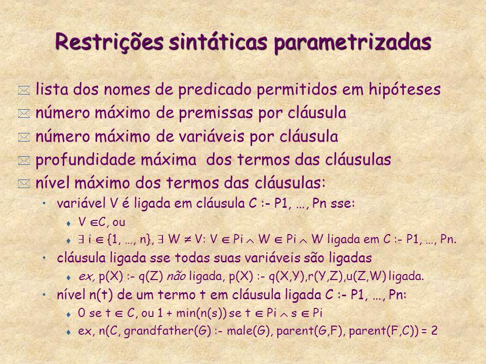Restrições sintáticas parametrizadas * lista dos nomes de predicado permitidos em hipóteses * número máximo de premissas por cláusula * número máximo de variáveis por cláusula * profundidade máxima dos termos das cláusulas * nível máximo dos termos das cláusulas: variável V é ligada em cláusula C :- P1, …, Pn sse: t V C, ou t i {1, …, n}, W V: V Pi W Pi W ligada em C :- P1, …, Pn.