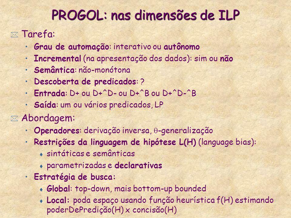 PROGOL: nas dimensões de ILP * Tarefa: Grau de automação: interativo ou autônomo Incremental (na apresentação dos dados): sim ou não Semântica: não-monótona Descoberta de predicados: .